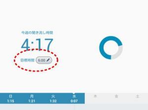 スピードラーニングアプリ 目標時間