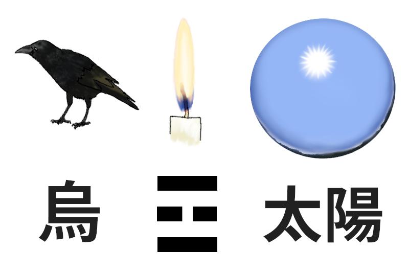 「烏=火=太陽」のイメージ