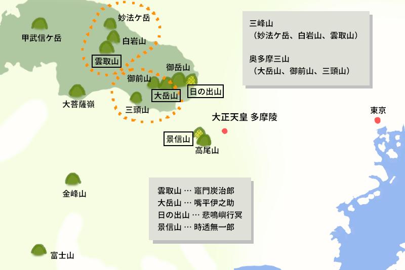 東京近辺の山岳信仰に関する山